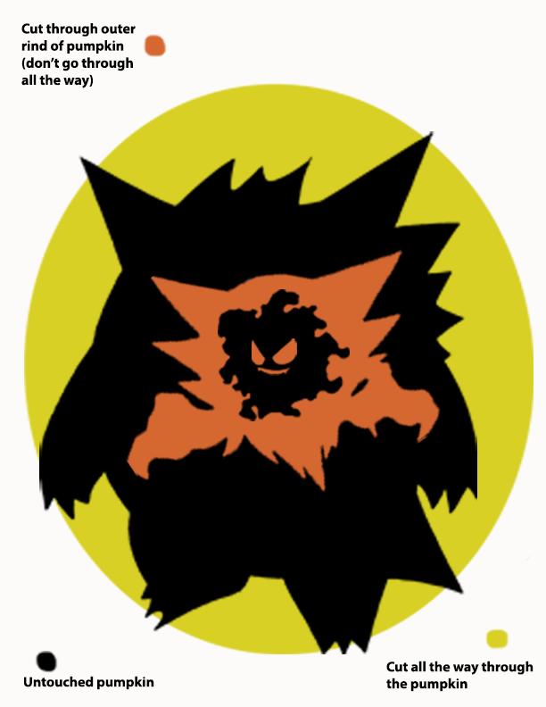 Pokemon ghastly - gengar pumpkin template