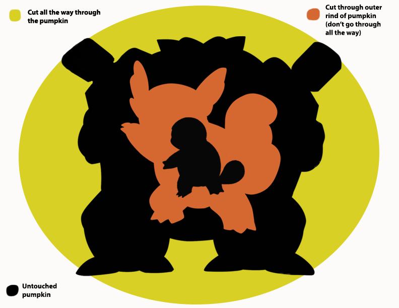 Pokemon Squirtle - Blastoise pumpkin pattern